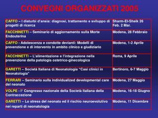 CONVEGNI ORGANIZZATI 2005