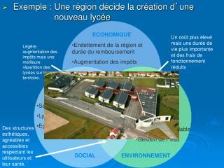 Exemple : Une région décide la création d ' une    nouveau lycée