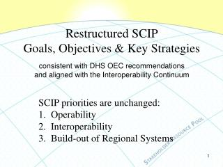 Restructured SCIP  Goals, Objectives  Key Strategies   consistent with DHS OEC recommendations and aligned with the Inte