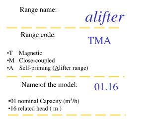 Range name: