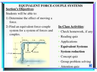 EQUIVALENT FORCE-COUPLE SYSTEMS