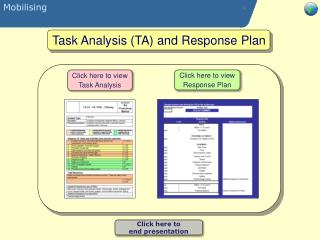 Task Analysis (TA) and Response Plan