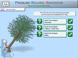 The Fault Tree will automatically be generated once the Team has  Completed the 5 th  Why