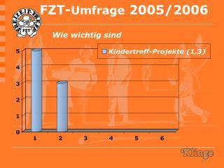 FZT- Umfrage  2005/2006