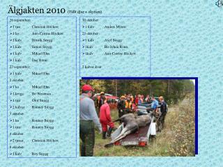 Älgjakten 2010  (Fällt djur + skytten)