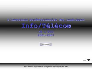 L'insertion professionnelle des ingénieurs  Info/Télécom de l'EIG  2001-2007