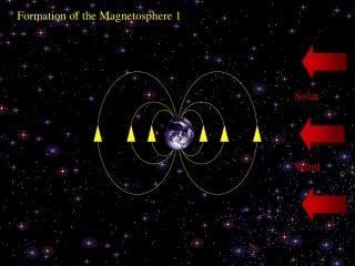 Formation of the Magnetosphere 1