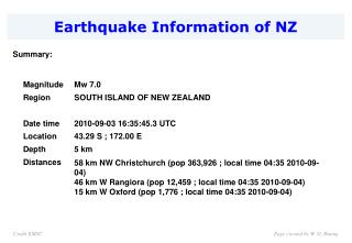 Earthquake Information of NZ