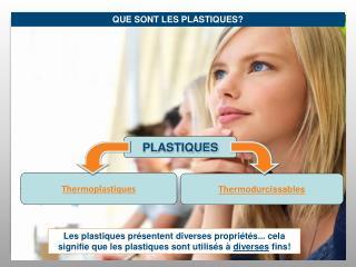 Les plastiques pr sentent diverses propri t s... cela signifie que les plastiques sont utilis s   diverses fins