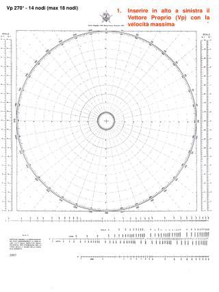 Inserire in alto a sinistra il Vettore Proprio (Vp) con la velocità massima