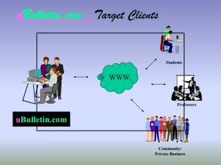 u Bulletin Target Clients