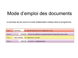 Mode d'emploi des documents