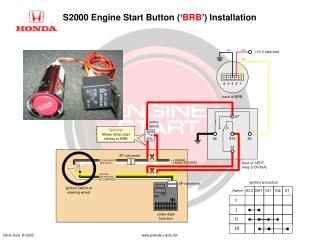 S2000 Engine Start Button (' BRB ') Installation