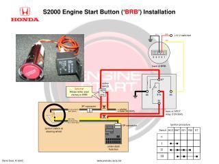 S2000 Engine Start Button (� BRB �) Installation