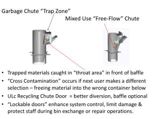 "Garbage Chute ""Trap Zone""        Mixed Use ""Free-Flow"" Chute"