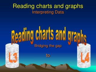 Reading charts and graphs Interpreting Data