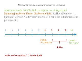 Pri riešení ti pomôže znázornenie situácie na číselnej osi.