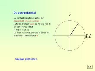 De eenheidscirkel is de cirkel met  middelpunt  O (0, 0) en straal 1.