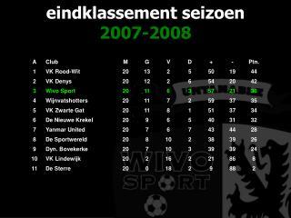 eindklassement seizoen 2007-2008