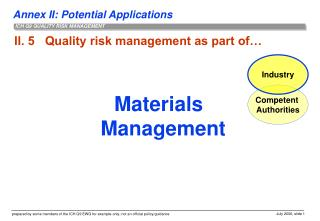 II. 5   Quality risk management as part of