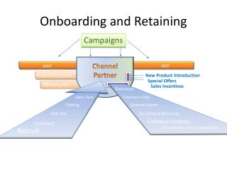 Onboarding  and Retaining