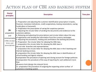 Action plan of CBI and banking system