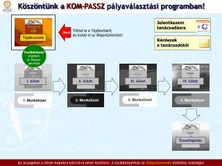 Köszöntünk a  KOM-PASSZ  pályaválasztási programban!