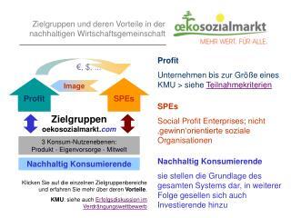 Zielgruppen und deren Vorteile in der nachhaltigen Wirtschaftsgemeinschaft