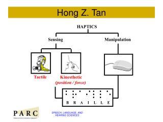 Hong Z. Tan