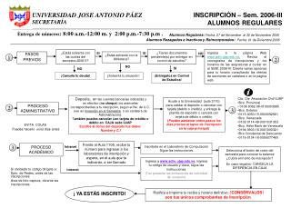 INSCRIPCI�N � Sem. 2006-III ALUMNOS REGULARES