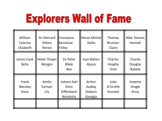 Explorers Wall of Fame