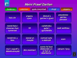Meini Prawf Darllen