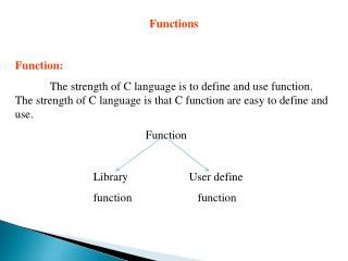 Functions Function: