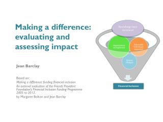 Making a difference:  evaluating and assessing impact