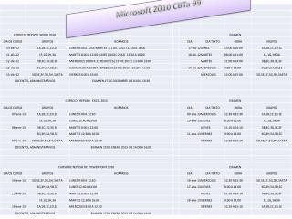 Microsoft 2010 CBTa 99