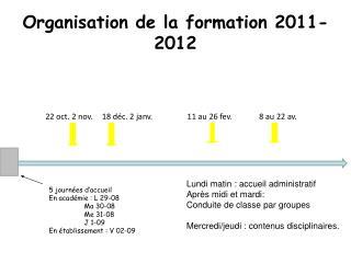 Organisation de la formation 2011-2012