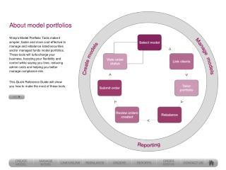 About model portfolios