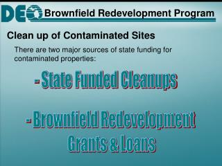 Clean up of Contaminated Sites