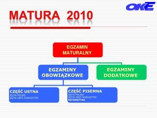 Język polski – nie określa się poziomu Język obcy nowożytny – na poziomie podstawowym