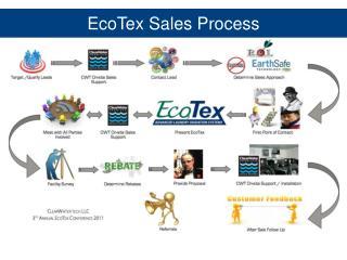 EcoTex Sales Process