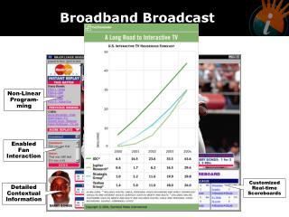 Broadband Broadcast