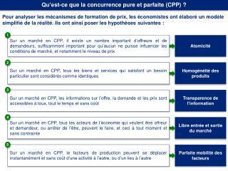 Qu'est-ce que la concurrence pure et parfaite (CPP) ?