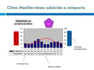 Clima Mediterráneo subárido o estepario