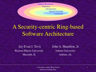 A Security-centric Ring-based Software Architecture