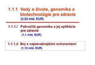 1.1.1  Vedy o živote, genomika a              biotechnológie pre zdravie (2,25 mld. EUR)