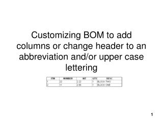 Customizing BOM to add columns or change header to an abbreviation and/or upper case lettering