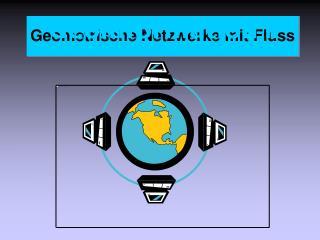 Geometrische Netzwerke mit Fluss