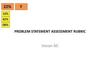 PROBLEM STATEMENT ASSESSMENT RUBRIC