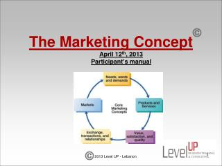 The Marketing Concept April 12 th , 2013 Participant's manual