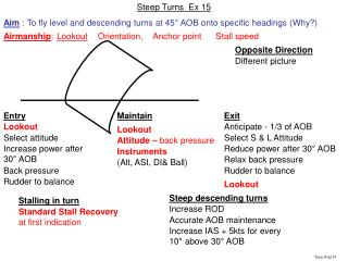 Steep Turns  Ex 15